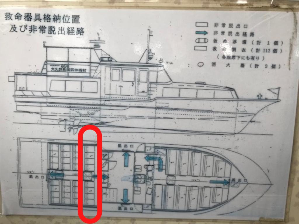大久野島へ行く客船の船内図